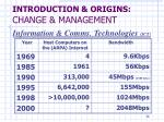 introduction origins change management4