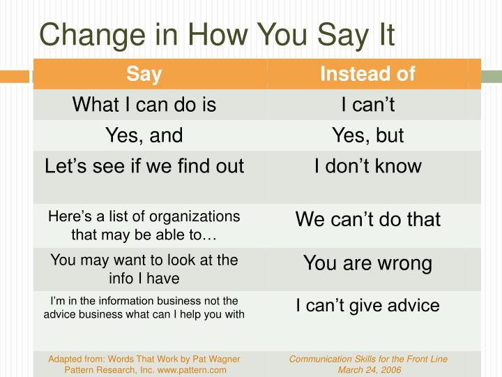 Change in How You Say It