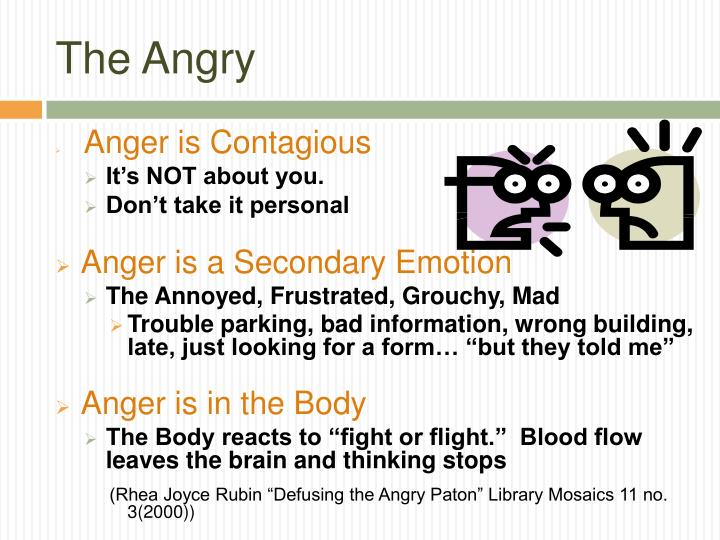The Angry