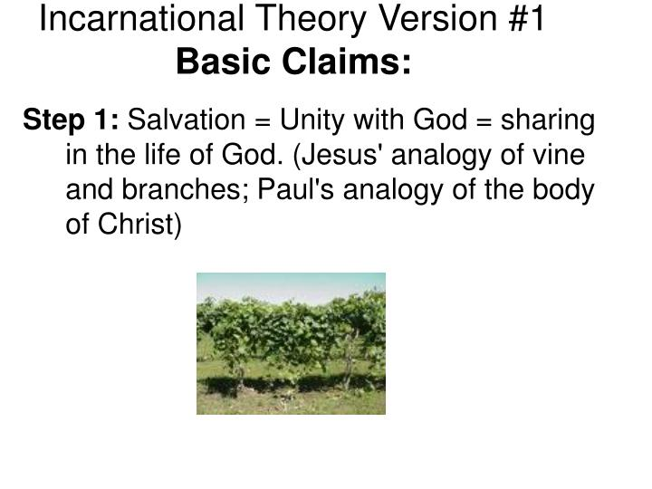 Incarnational Theory Version #1