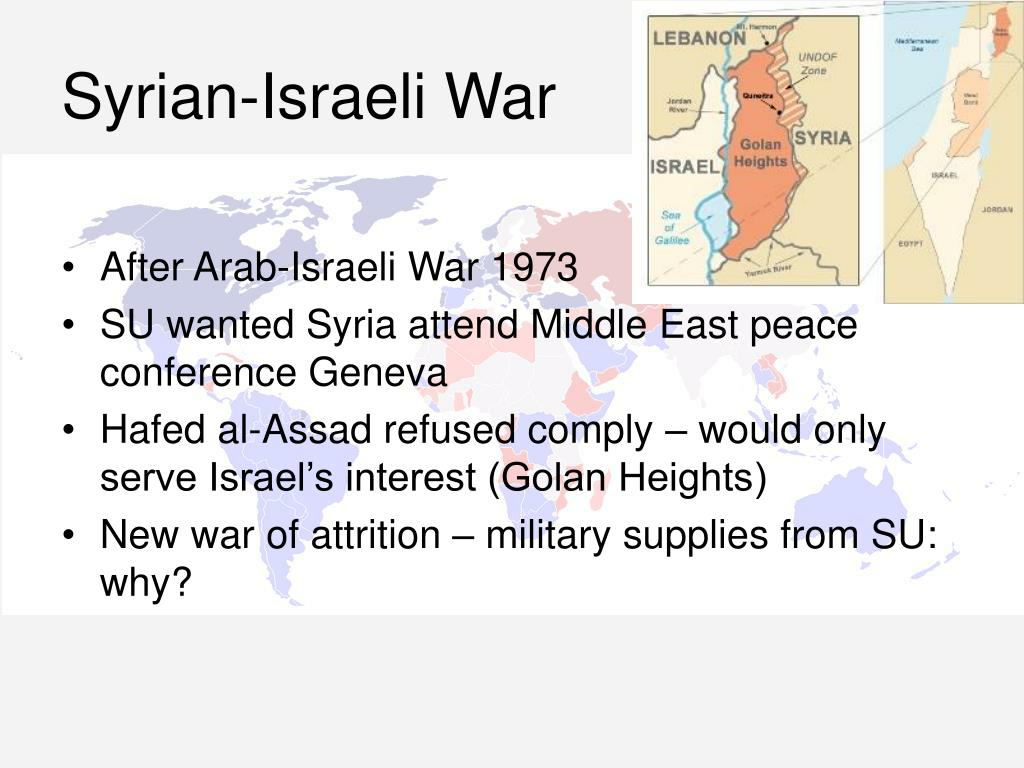 Syrian-Israeli War