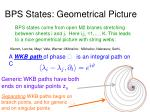 bps states geometrical picture