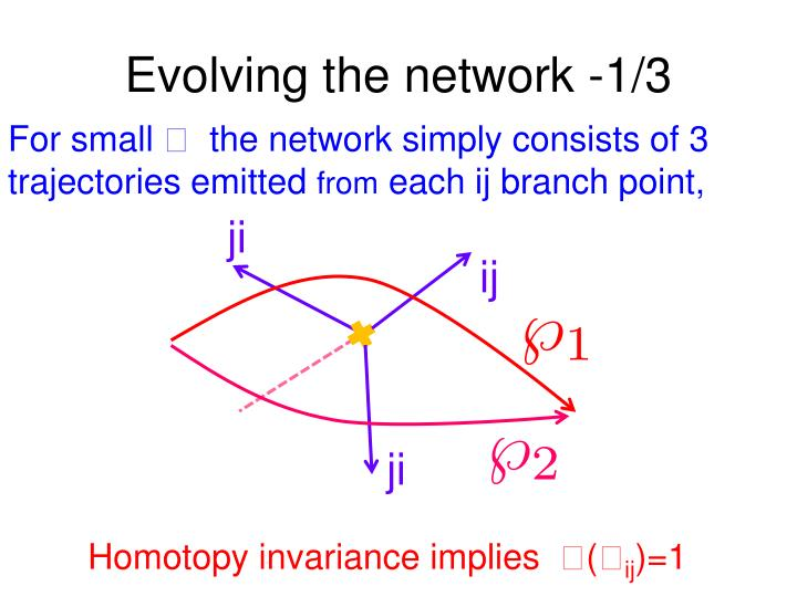 Evolving the network -1/3