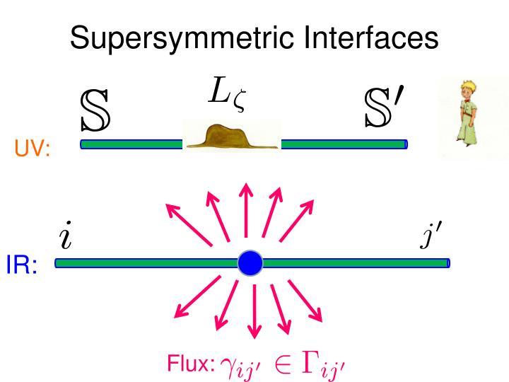 Supersymmetric