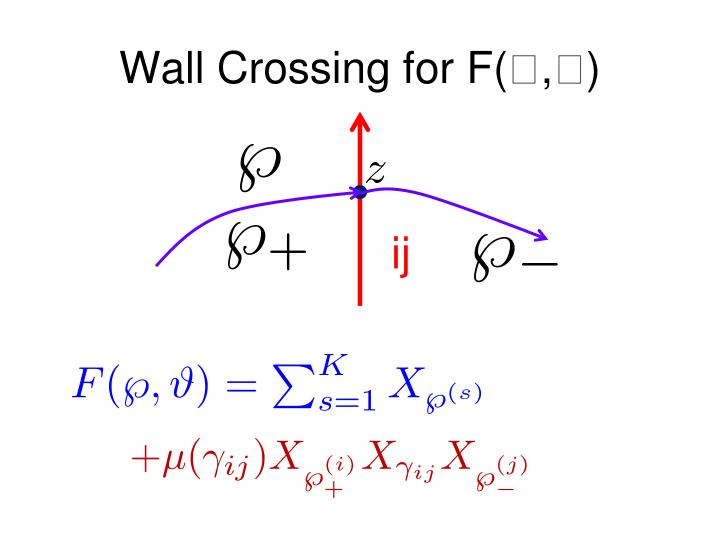 Wall Crossing for F(