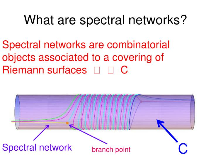 What are spectral networks?
