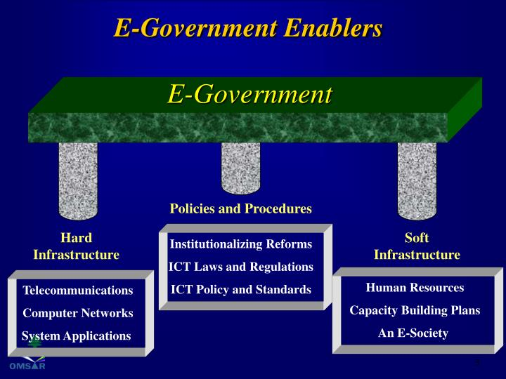 E government enablers