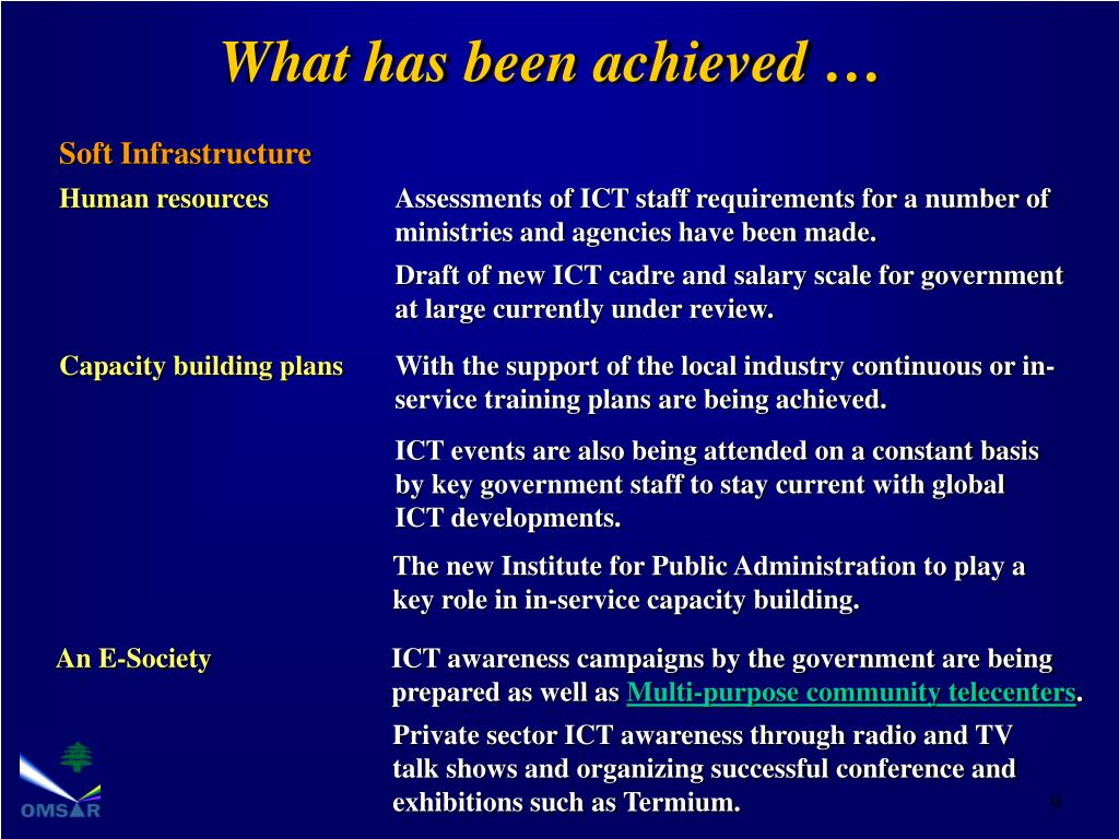 What has been achieved …