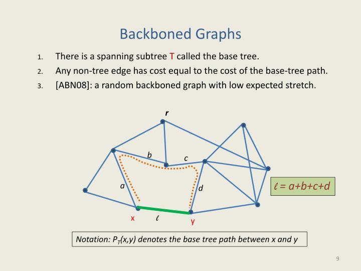 Backboned Graphs