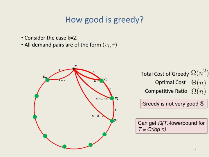 How good is greedy?