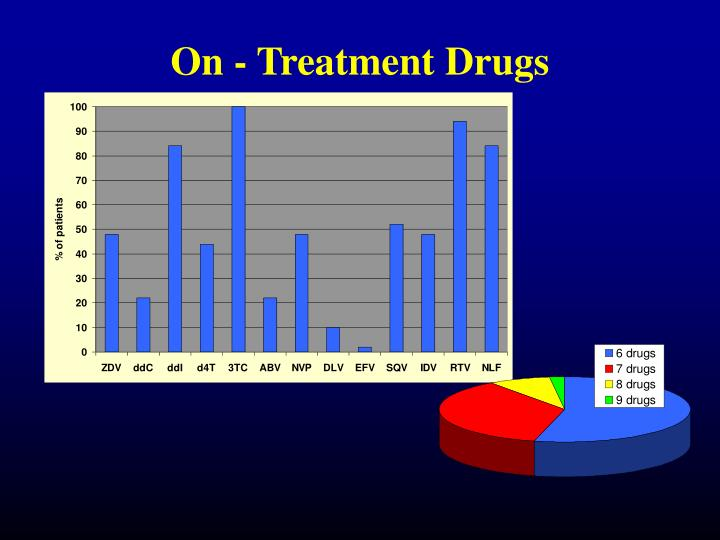 On - Treatment Drugs