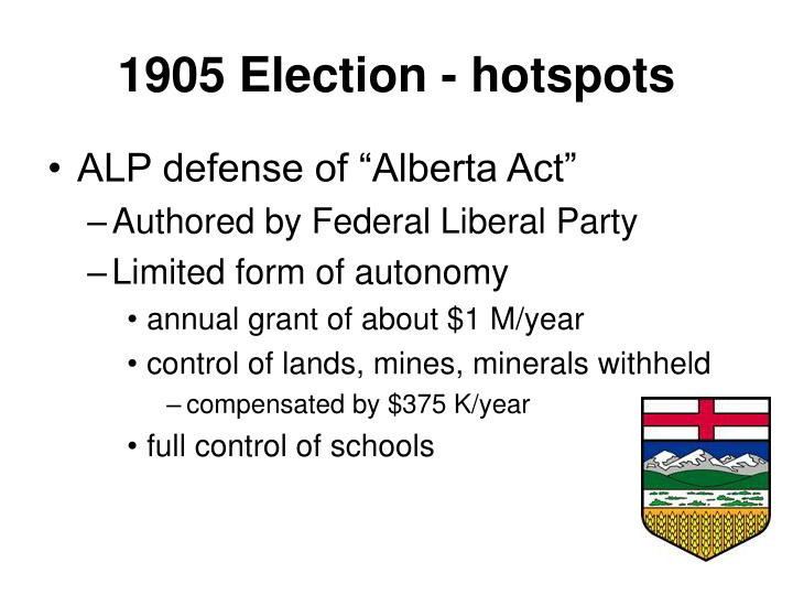 1905 Election - hotspots