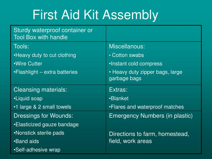 First Aid Kit Assembly