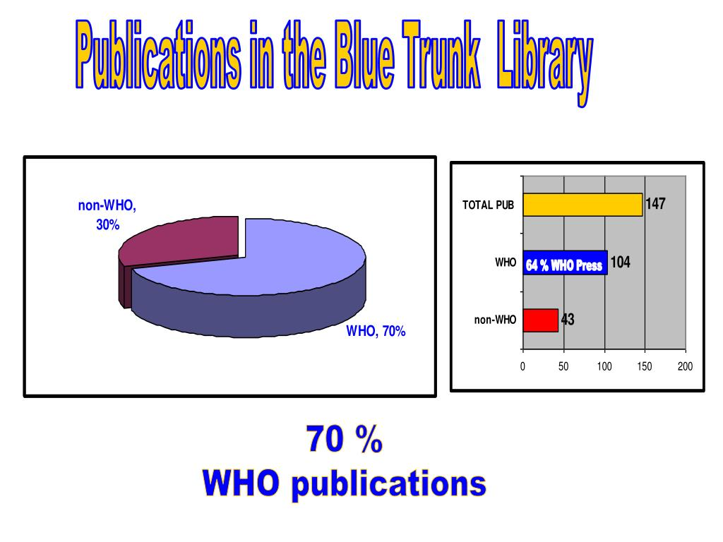 Publications in the Blue Trunk  Library