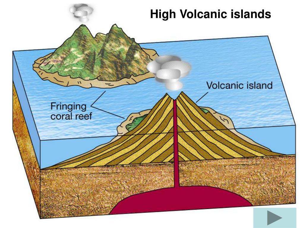 High Volcanic islands