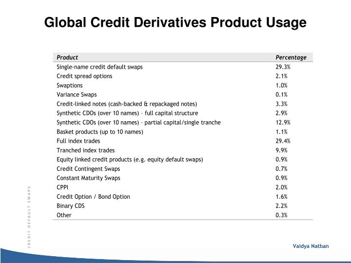 Credit Suisse Leader in Global Cleared Derivatives Selects FIS Derivatives Utility