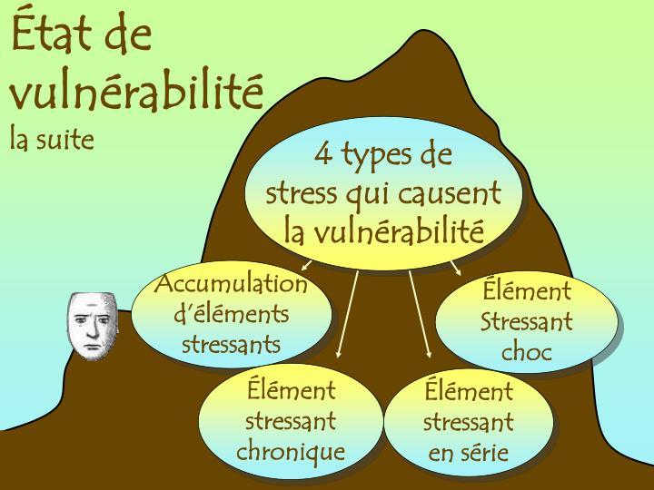 État de vulnérabilité
