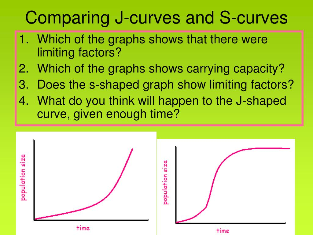 Comparing J-curves and S-curves