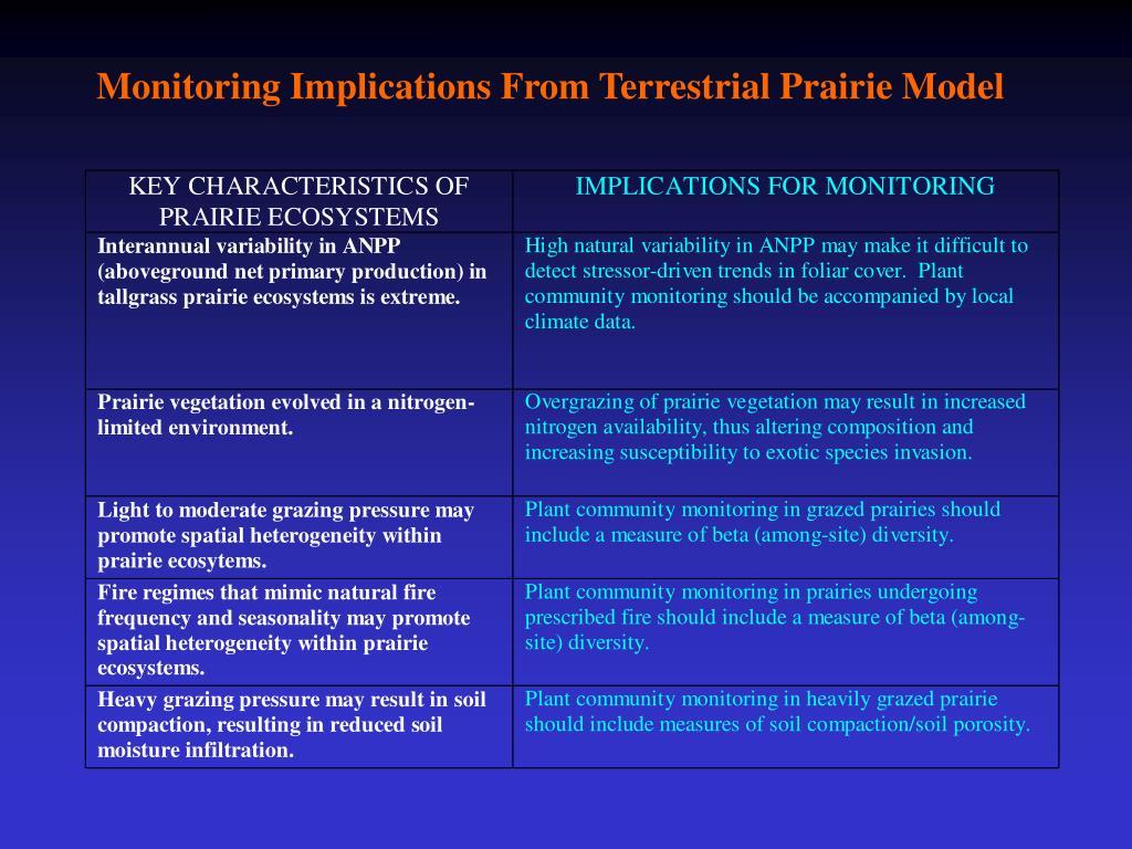 Monitoring Implications From Terrestrial Prairie Model