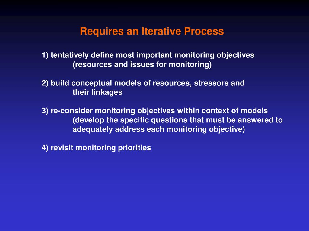 Requires an Iterative Process