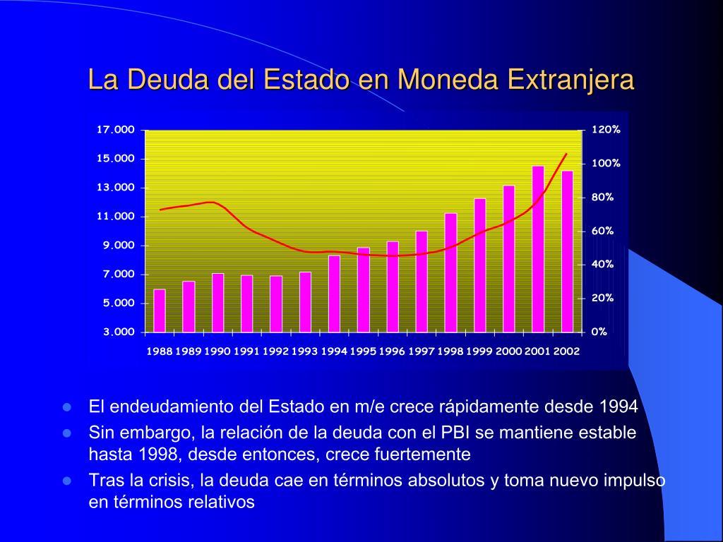 La Deuda del Estado en Moneda Extranjera