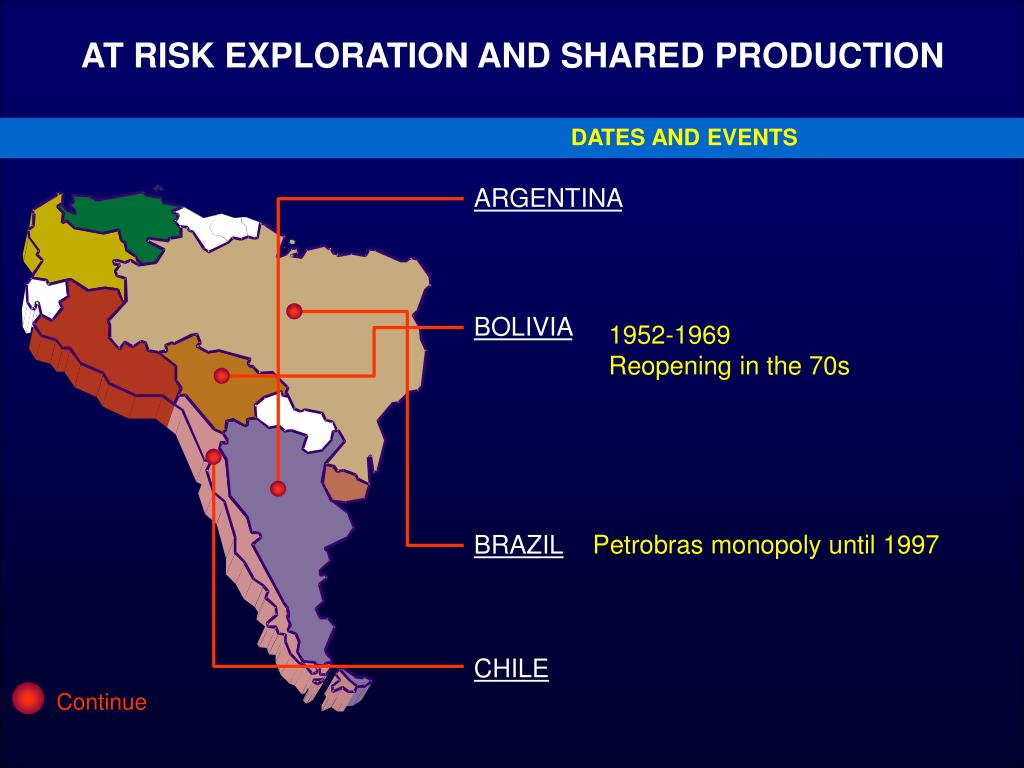AT RISK EXPLORATION AND SHARED PRODUCTION