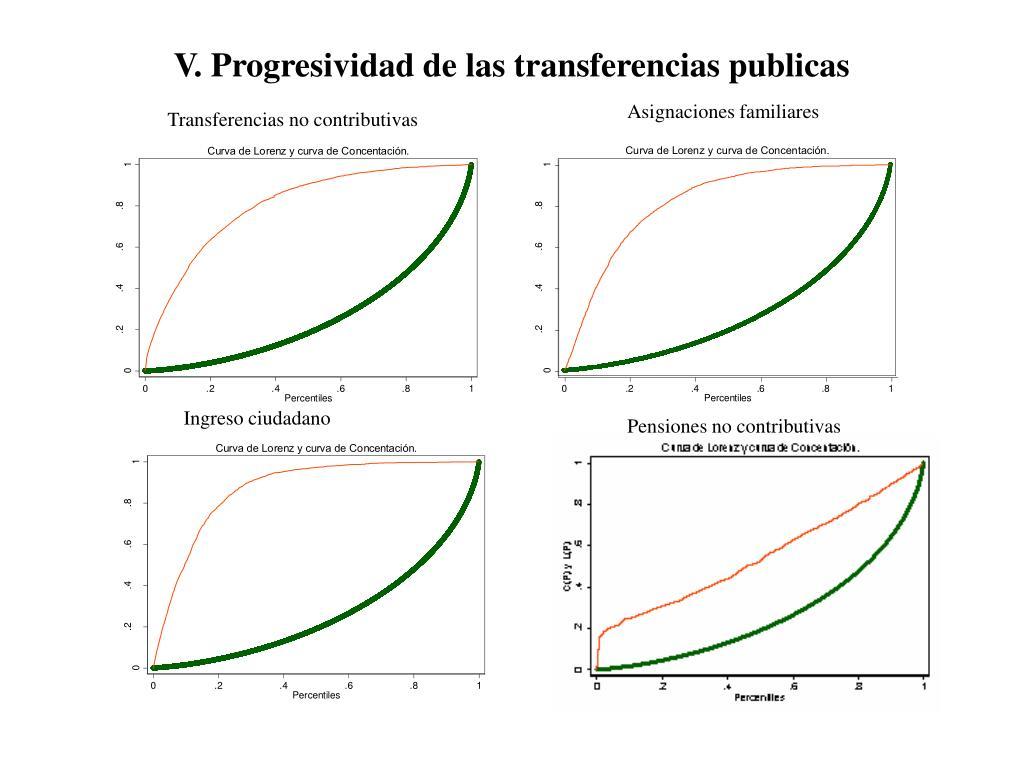 V. Progresividad de las transferencias publicas