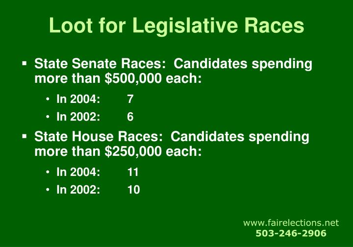Loot for Legislative Races