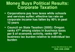 money buys political results corporate taxation