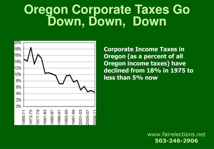 Oregon Corporate Taxes Go Down, Down,  Down