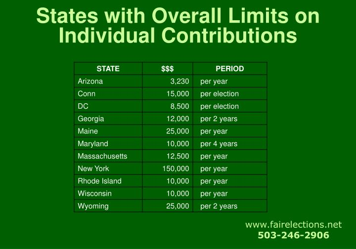 States with Overall Limits on Individual Contributions
