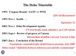 the doha timetable