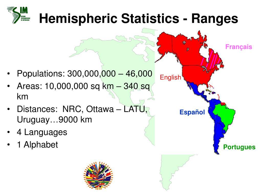 Hemispheric Statistics - Ranges
