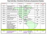 past activities chemistry proficiency assessment studies