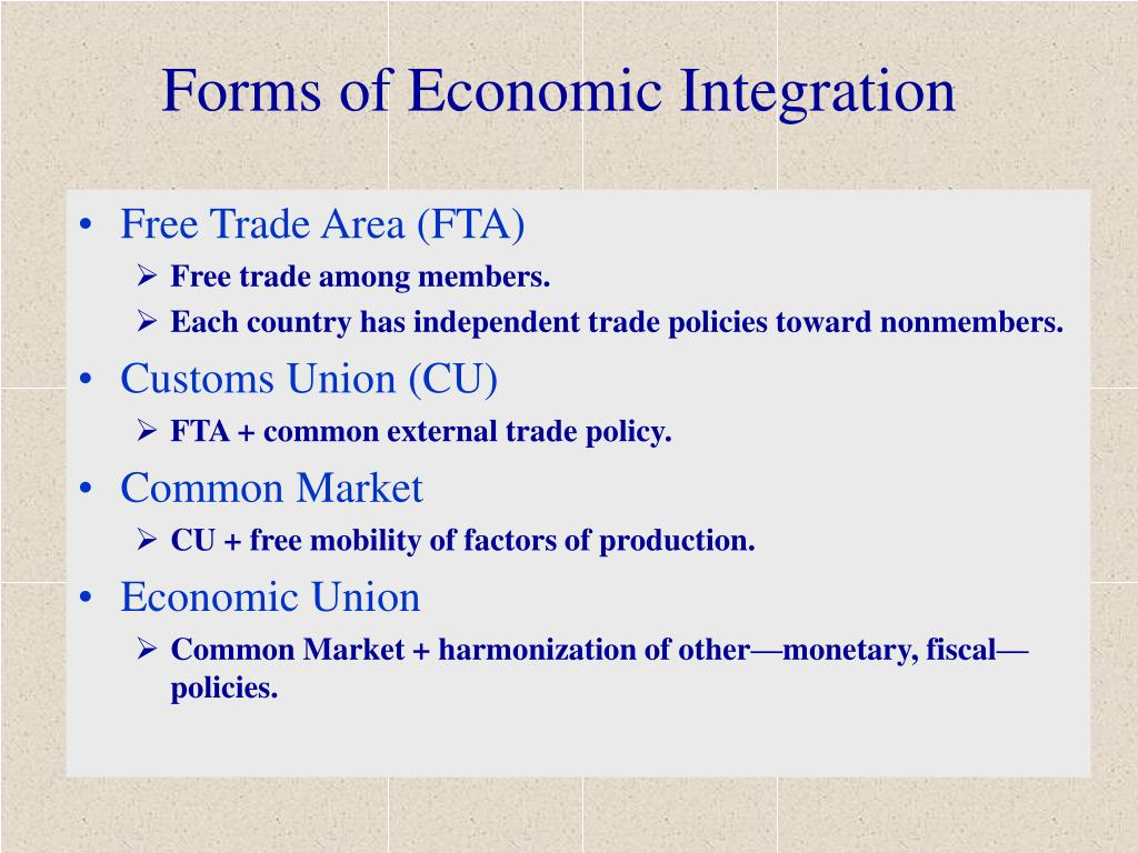 Forms of Economic Integration