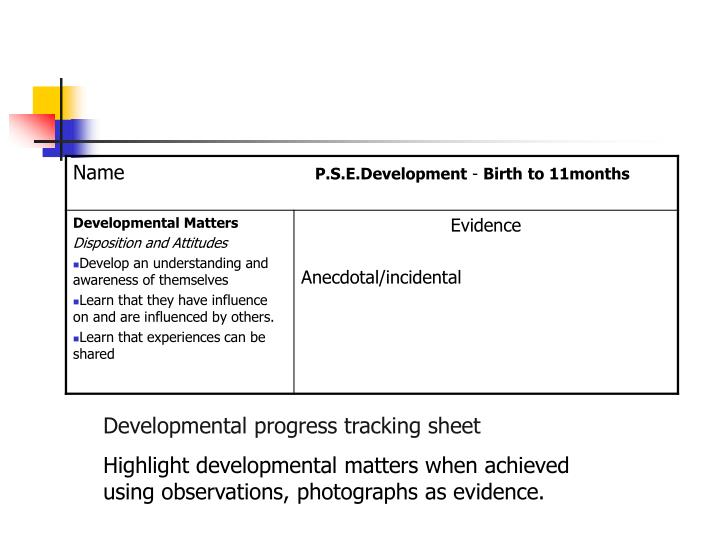 how observations can be used to support the development of children Explain how observations can be used to support the development of children  and provides the help and guidance to move them forward after a period of.