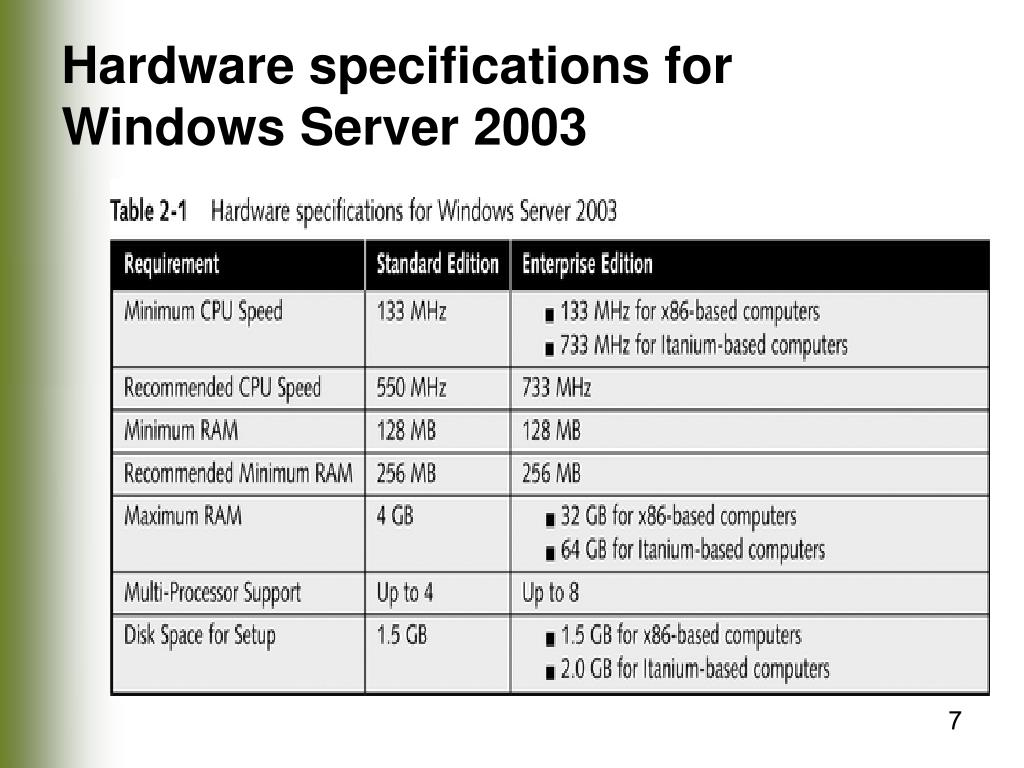 Hardware specifications for Windows Server 2003