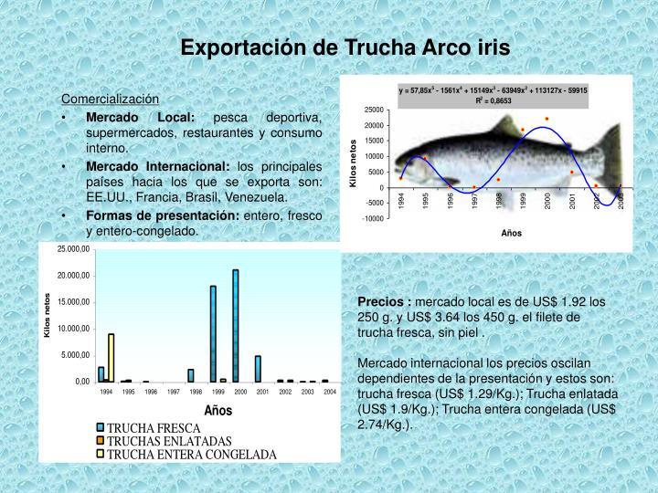 Exportación de Trucha Arco iris