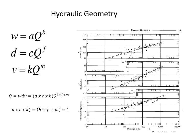 Hydraulic Geometry