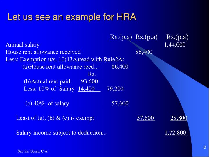 Let us see an example for HRA