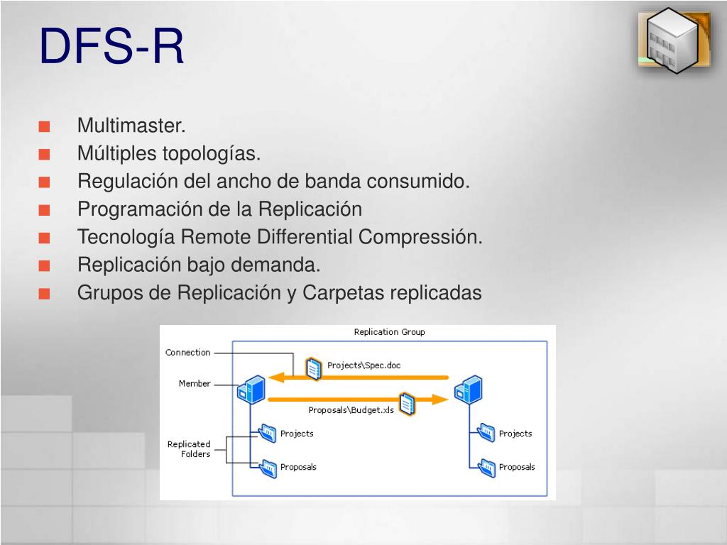 DFS-R