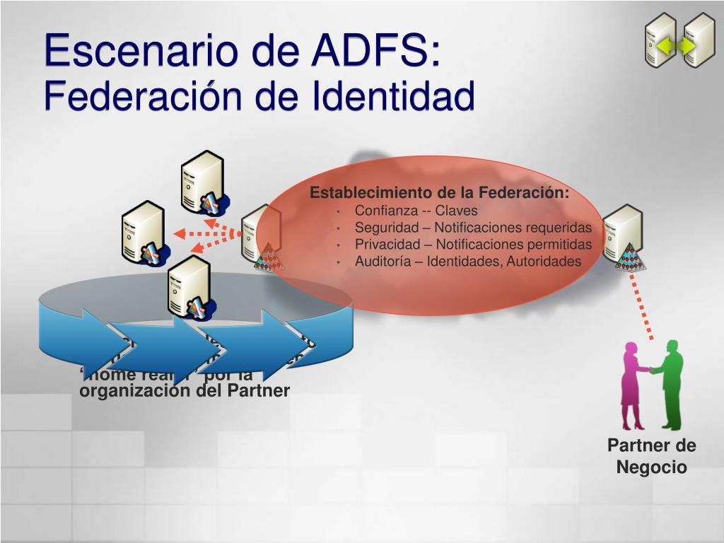 """Las credenciales y atributos del usuario se manejan en """"home realm"""" por la organización del Partner"""