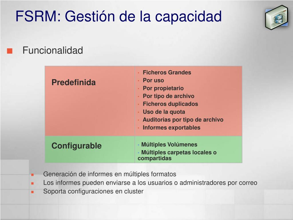 FSRM: Gestión de la capacidad