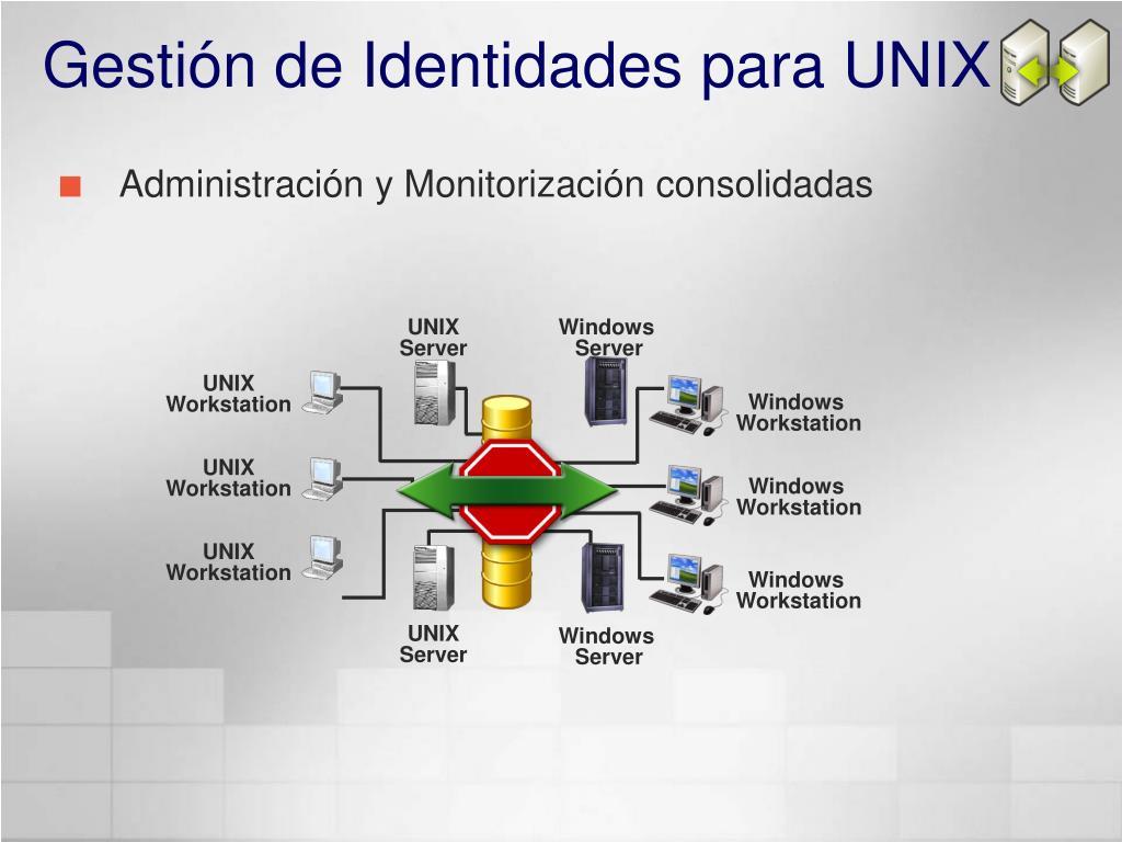 Gestión de Identidades para UNIX