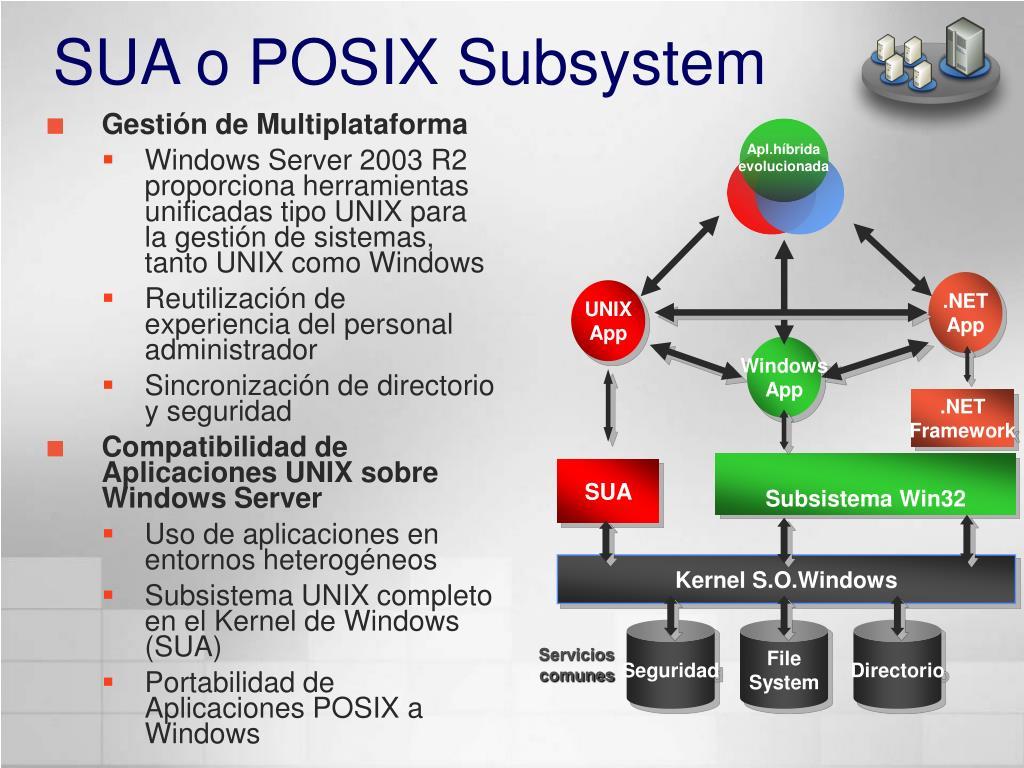 SUA o POSIX Subsystem