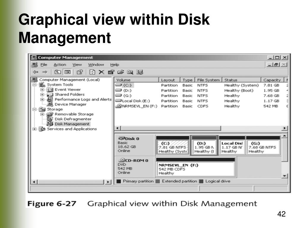 Graphical view within Disk Management