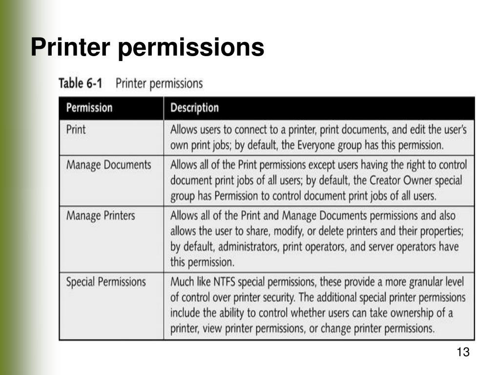 Printer permissions