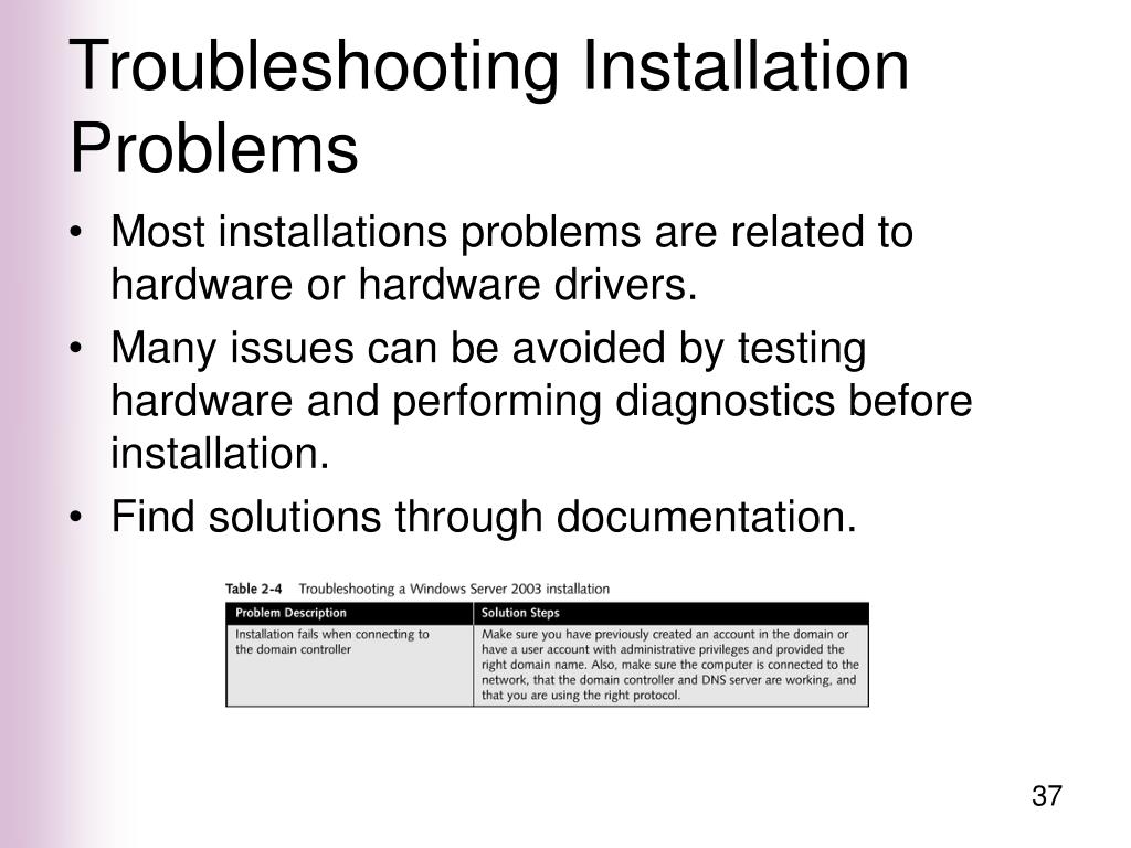 Troubleshooting Installation Problems