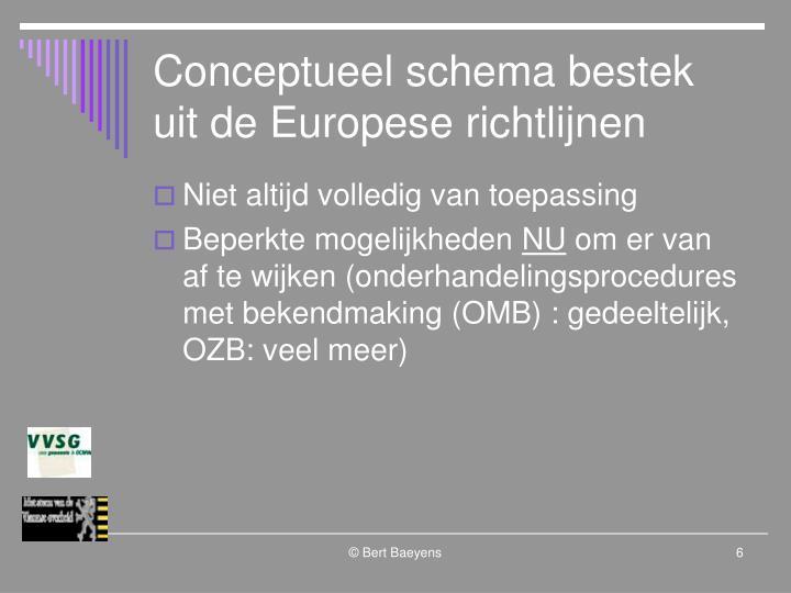 Conceptueel schema bestek uit de Europese richtlijnen