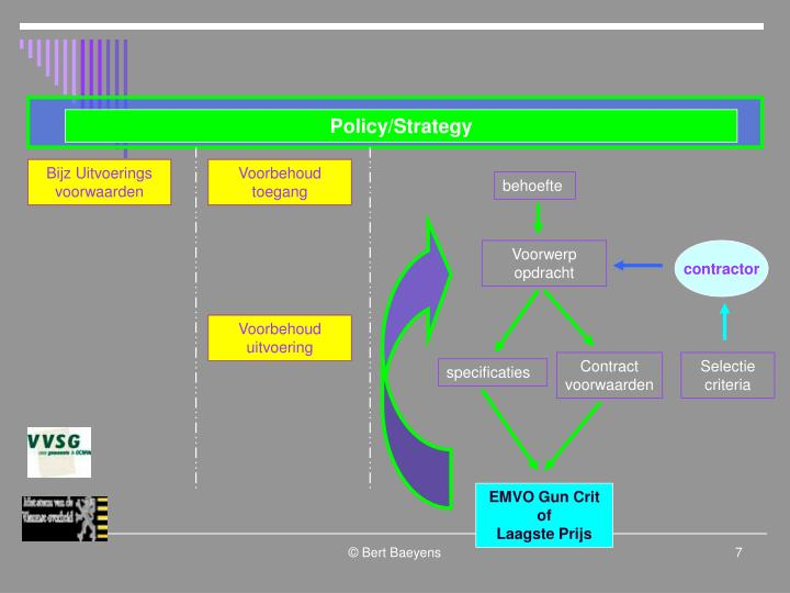 Policy/Strategy